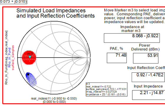 Updated-Load-Impedance